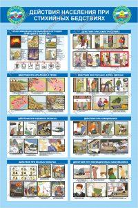 Действия-населения-при-стихийных-действиях